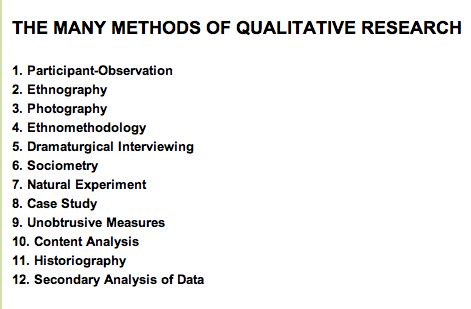 PSYCHOLOGY RESEARCH METHODS - Wiley